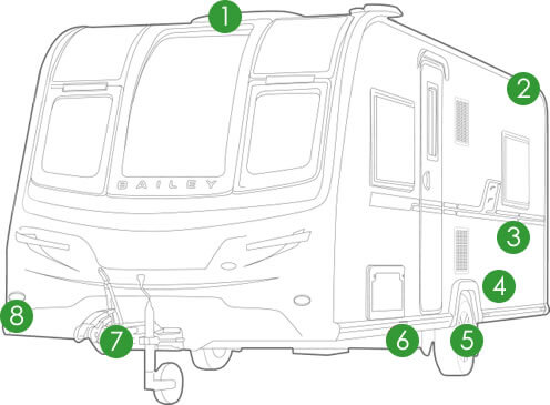 Bailey Caravan Schematic